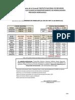 Reporte de volúmenes en embalses. 20-10-2016