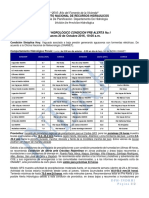 Boletín Hidrológico Condición Alerta No.1 20-10-2016