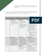 DS132_Reglamento_SEGMIN - Part 08