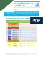 PORCIONES DE INTERCAMBIOS-Perú.pdf
