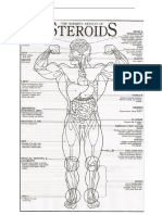 steroid questions