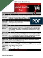MI40X Phase 3, Males Less12%