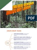 5a Kesesuaian Lahan Overlay 2012