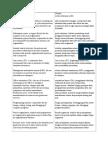 Sistem Informasi Akuntansi Glosary 1, 2 dan 3