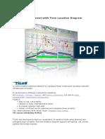 TILOS  Planning Software Highlights