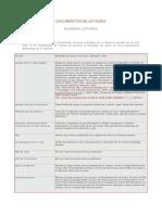 Glosario_Latindex_esp.pdf