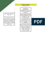Mapas de desarrollo sostenible