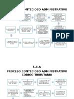 Proceso Contecioso Administrativo l