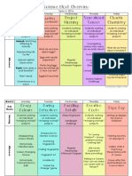 term 4 science planner
