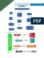 Control de Lectura 1 PCP PDF