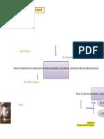 Mapa Conceptual Imaginacion Sociologica