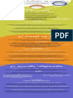 ¿Que tienen en común los procesos en una CdP?