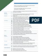 STARD 2015 Checklist