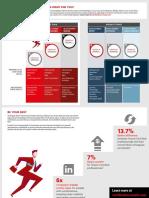 Oracle Certification Program Description