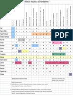 tabla de identificacion enterobacterias