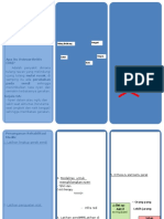 Leaflet Osteoarthrit