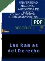 lasramasdelderecho-121001220811-phpapp02.ppsx