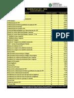 Taxas _ Habilitação_ 2016