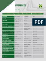 PSL1 VS PSL2.pdf