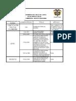 Normograma Salud Ambiental Ivc Salud Salud Ocupacional