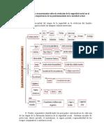 8.3 Taller en PDF Seguridad Social