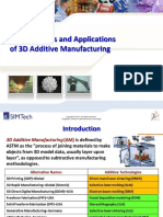 3D Additive Manufacturing-PECOI-11 Apr 2013-Printing.pdf
