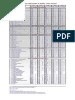 NotasCorte2016-2017.pdf