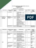 171479375-94200127-Planificare-Pe-Unitati-III.pdf