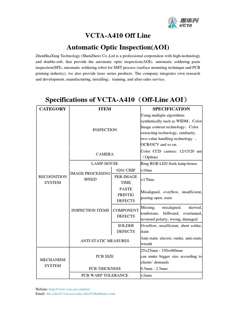 VCTA-A410 Offline | Printed Circuit Board | Areas Of Computer Science
