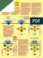 Tree of AL Poster v1.1