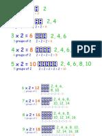 multiplication equation model count