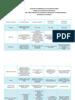 1.2.1 Tabla Para Actividad de Sociedades(1)(1)