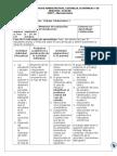 Guia de Actividades Colaborativo 1 y Taller 1-1