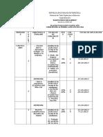 Plan de Evaluacion de 4to Ayo Para El Primer Lapso (1)