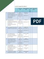 Checklist de REDES
