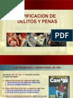 T-1.- DELITOS Y PENAS