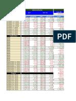 Market Summary (4)