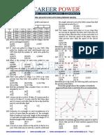 Ibps Po Pre Quantitative Apptitudememory Based