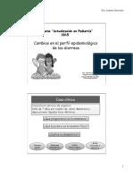 4.- Cambio en El Perfil Epidemiológico de La Diarrea