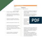 1. Characteristics of Organisms.docx