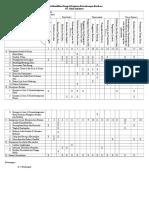 Tabel 1 Identifikasi Dampak Kegiatan Pertambangan