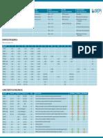 TABLA_COM_QUIMICA.pdf