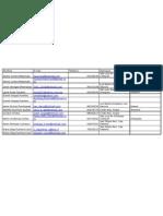 E-mail Coordinadores 2008