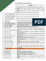 IEC Code Description (Version 1)