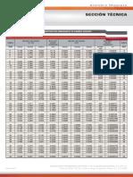 Calibres Alambres.pdf