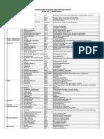 144 Diagnosa PMK 5 Th 2014