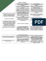 Cuadro Permisos y Licencias (Diferencias EBEP y Estatutos Trabajadores)
