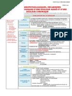 131 Bases Neurophysiologiques, Mécanismes Physiopathologiques d'Une Douleur Aiguë Et d'Une Douleur Chronique _0