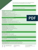 Davidpol Common Financial and Accounting Ratios and Formulas
