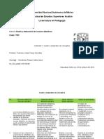Diseño de recursos didácticos
